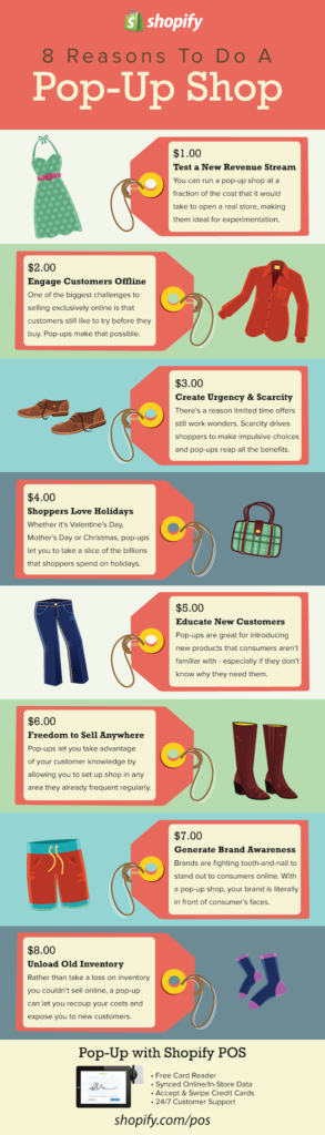 Shopify Infographics